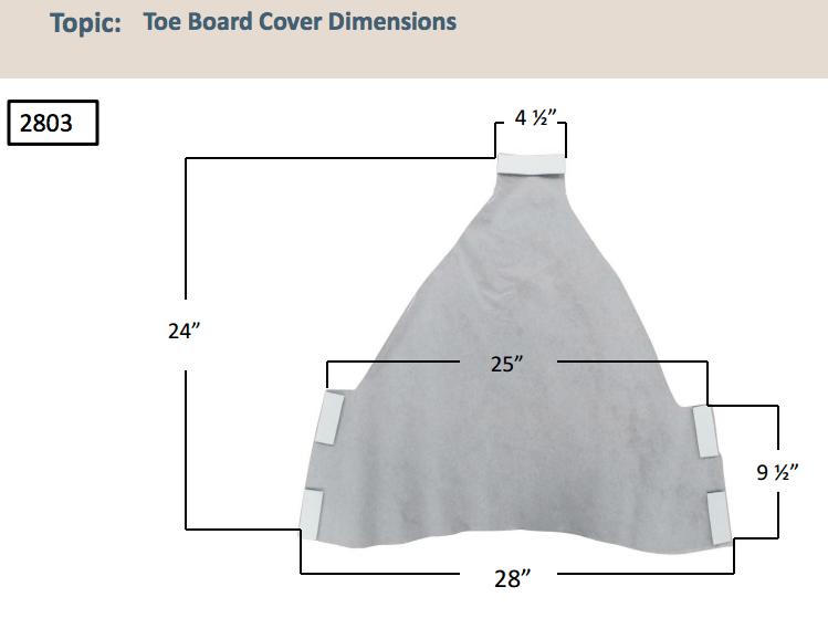 Toe Board Cover Identification Guide